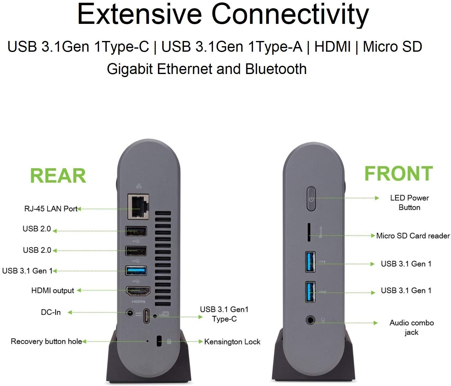 Acer Chromebox CXI3-UA91 Mini PC Connectivity